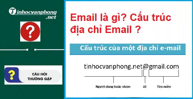 Email là gì? Cấu trúc địa chỉ Email?